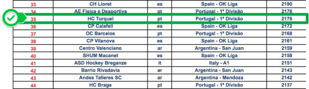 Ranking_08_2013